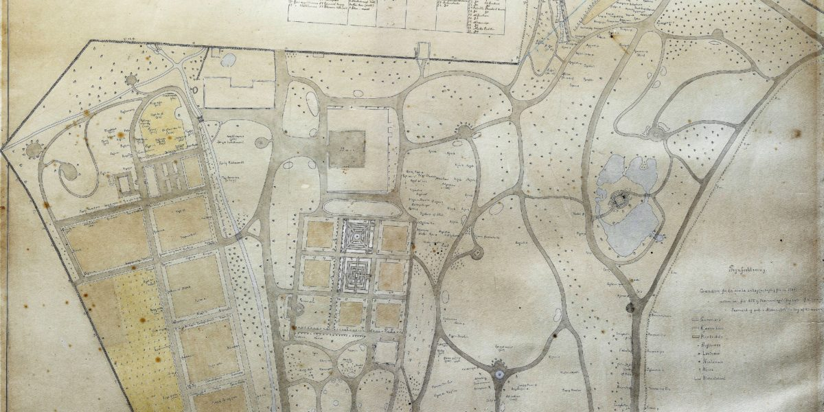 Kjøkenhagen var plassert på flata nord for slottet, alléen og bekkefaret (til venstre på kartet) som går gjennom hagen. Kartet viser det hageanlegget som Marcus Gerhard Hoff-Rosenkrone utforma i siste helvta av det 19. hundreåret. Saman med andre historiske kjelder er kartet lagt til grunn for restaureringa og rekonstruksjonen av hagen.